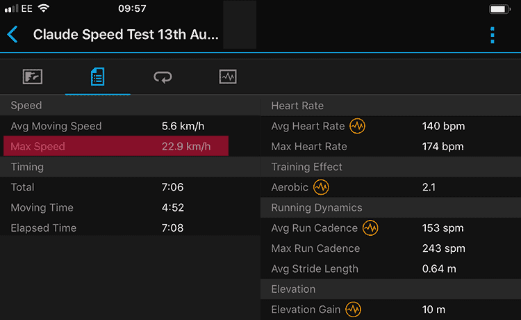 frenchie top speed on garmin connect